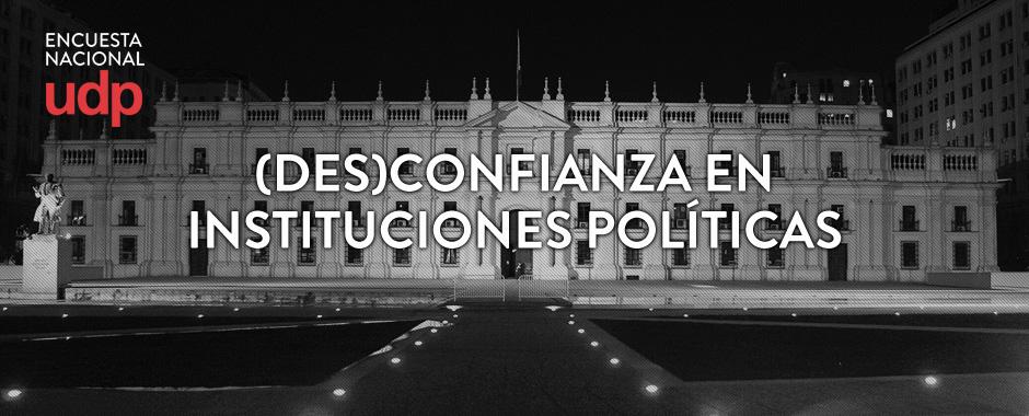 Desconfianza en instituciones políticas